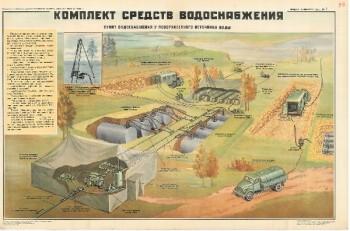 0923. Военный ретро плакат: Комплект средств водоснабжения
