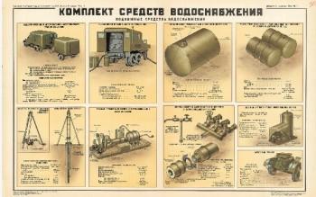 0924. Военный ретро плакат: Комплект средств водоснабжения ч.2