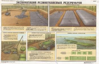 0925. Военный ретро плакат: Эксплуатация резинотканевых резервуаров