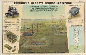 0926. Военный ретро плакат: Комплект средств теплоснабжения