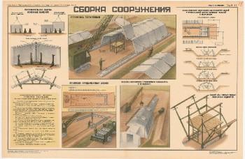 0929. Военный ретро плакат: Сборка сооружения