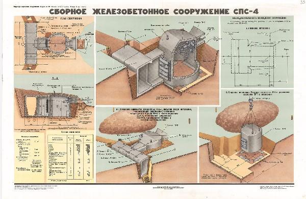 0930. Военный ретро плакат: Сборное железобетонное сооружение СПС-4