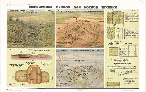 0932. Военный ретро плакат: Маскировка окопов для боевой техники
