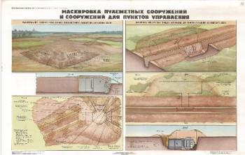 0933. Военный ретро плакат: Маскировка пулеметных сооружений и сооружений для пунктов управления