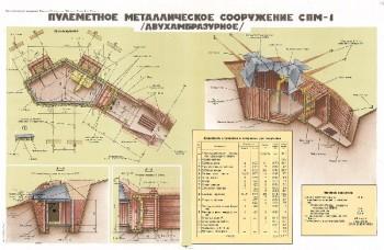 0934. Военный ретро плакат: Пулеметное металлическое сооружение СПМ-1 /двухамбразурное/