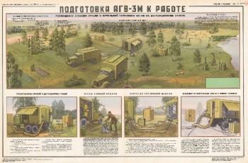 0935. Военный ретро плакат: Подготовка АГВ-3М к работе