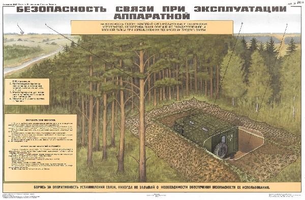 0936. Военный ретро плакат: Безопасность связи при эксплуатации аппаратной