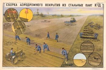 0937. Военный ретро плакат: Сборка аэродромного покрытия из стальных плит К1-Д