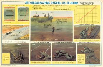 0941. Военный ретро плакат: Легководолазные работы на течении