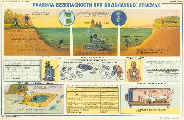 0943. Военный ретро плакат: Правила безопасности при водолазных спусках