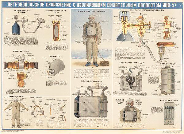 0944. Военный ретро плакат: Легководолазное снаряжение с изолирующим дыхательным аппаратом ИДА-57