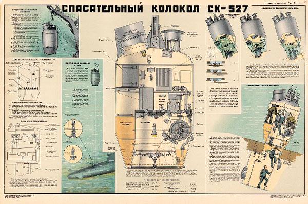 0945. Военный ретро плакат: Спасательный колокол СК-527