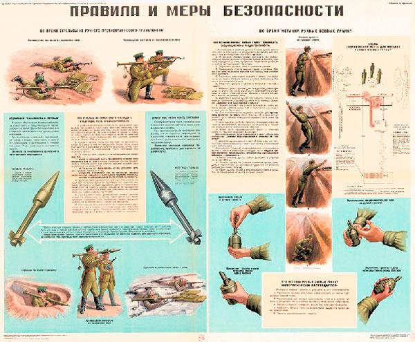 0947. Военный ретро плакат: Правила и меры безопасности