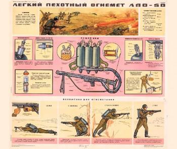 0948. Военный ретро плакат: Легкий пехотный огнемет ЛПО-50