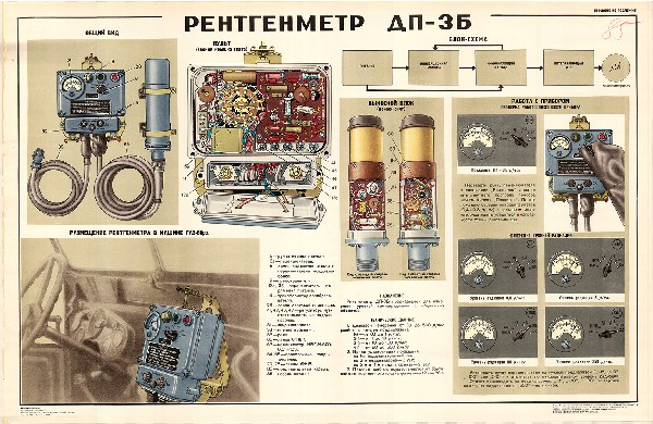 0950. Военный ретро плакат: Рентгенметр ДП-3Б