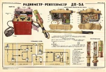 0951. Военный ретро плакат: Радиометр - рентгенметр ДП-5А
