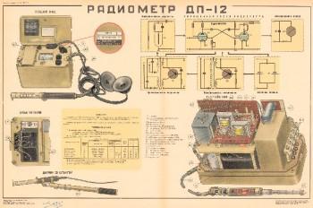 0952. Военный ретро плакат: Радиометр ДП-12