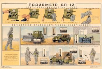 0953. Военный ретро плакат: Радиометр ДП-12 часть 2