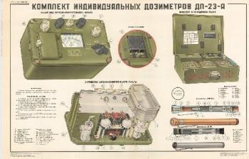0954. Военный ретро плакат: Комплект индивидуальных дозиметров ДП-23-А