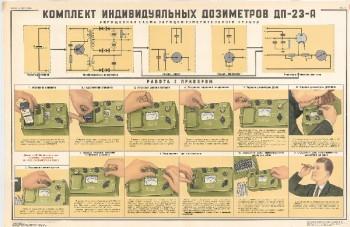 0955. Военный ретро плакат: Комплект индивидуальных дозиметров ДП-23-А, вариант 2