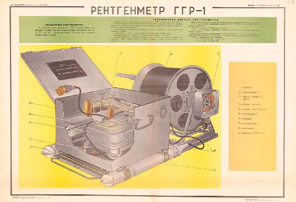 0957. Военный ретро плакат: Рентгенметр ГГР-1