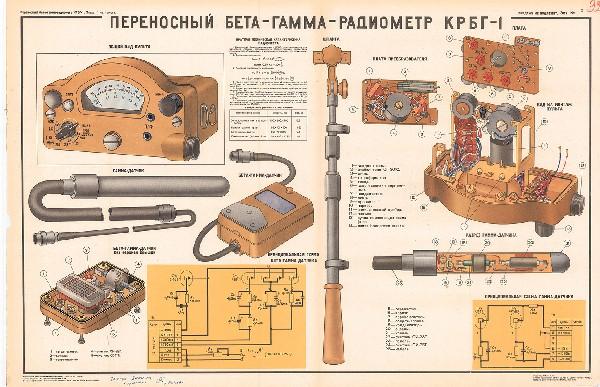 0959. Военный ретро плакат: Переносной бета - гамма - рентгенметр КРБГ-1