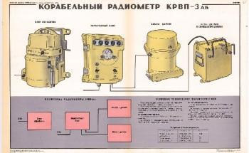 0961. Военный ретро плакат: Корабельный радиометр КРВП-3аб