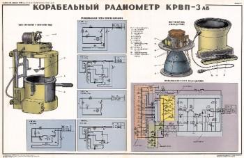 0963. Военный ретро плакат: Корабельный радиометр КРВП-3аб часть 3