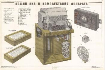 0964. Военный ретро плакат: Общий вид и комплектация аппарата (шифровальная машина)