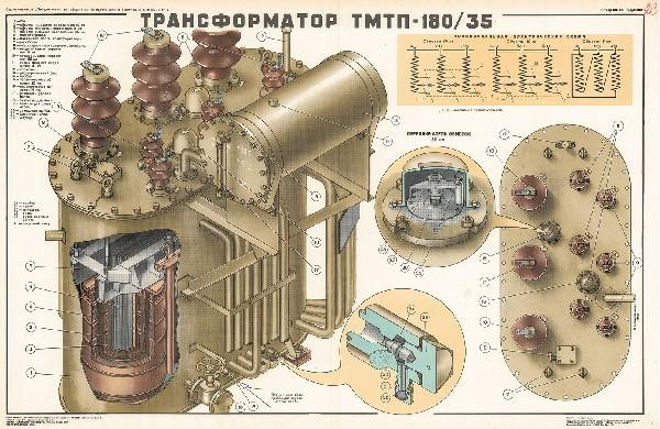 0965. Военный ретро плакат: Трансформатор ТМТП-180/35