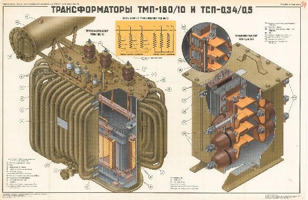 0966. Военный ретро плакат: Трансформаторы ТМП-180/10 и ТСП-0,34/0,5