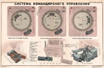 0968. Военный ретро плакат: Система командирского управления