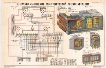 0970. Военный ретро плакат: Суммирующий магнитный усилитель