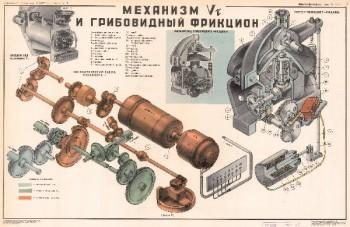 0971. Военный ретро плакат: Механизм Vτ и грибовидный фрикцион
