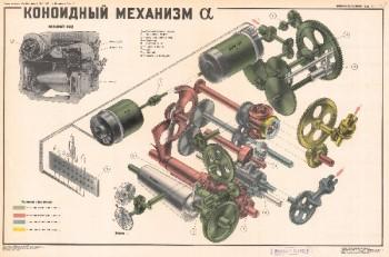 0972. Военный ретро плакат: Коноидный механизм α