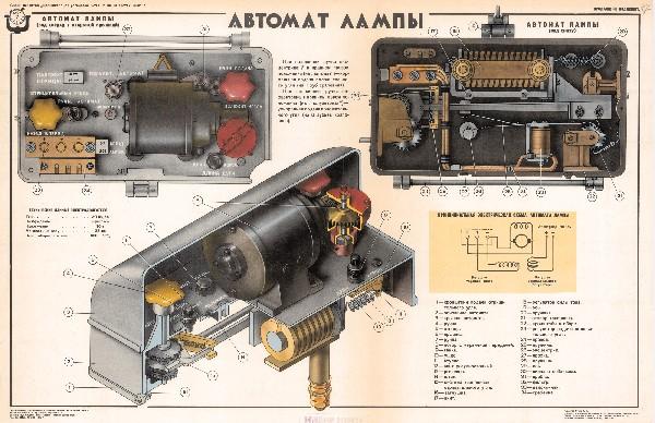 0973. Военный ретро плакат: Автомат лампы