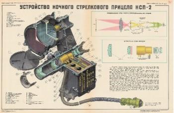 0975. Военный ретро плакат: Устройство ночного стрелкового прицела НСП-2