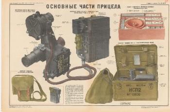 0976. Военный ретро плакат: Основные части прицела