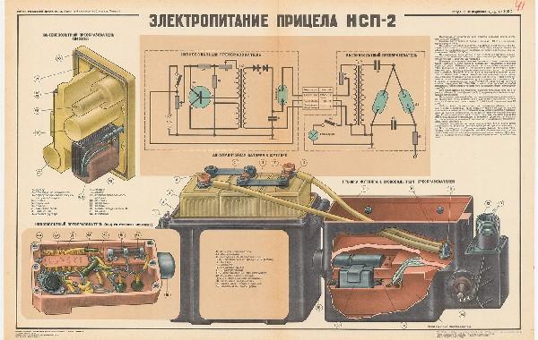 0977. Военный ретро плакат: Электропитание прицела НСП-2