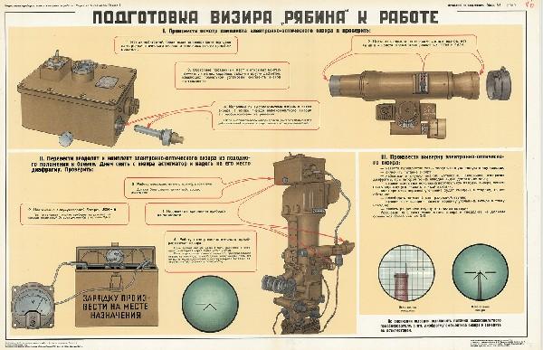 "0978. Военный ретро плакат: Подготовка визира ""Рябина"" к работе"
