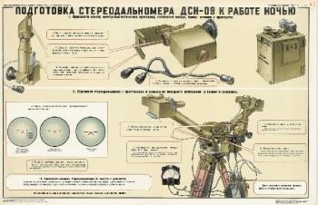 0979. Военный ретро плакат: Подготовка стереодальномера ДСН-09 к работе ночью