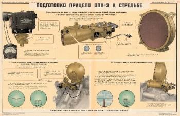 0981. Военный ретро плакат: Подготовка прицела ППН-3 к стрельбе