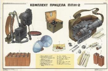 0983. Военный ретро плакат: Комплект прицела ППН-2