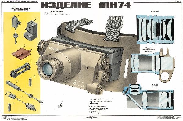 0984. Военный ретро плакат: Изделие 1ПН74