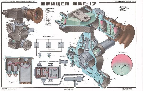 0985. Военный ретро плакат: Прицел ПАГ-17