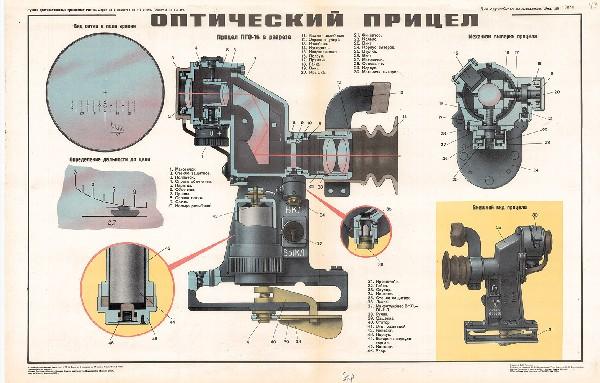 0986. Военный ретро плакат: Оптический прицел