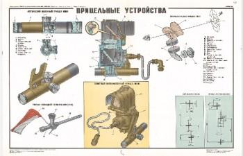 0988. Военный ретро плакат: Прицельные устройства
