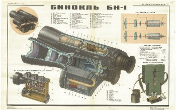0990. Военный ретро плакат: Бинокль БН-1