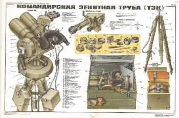 0992. Военный ретро плакат: Командирская зенитная труба