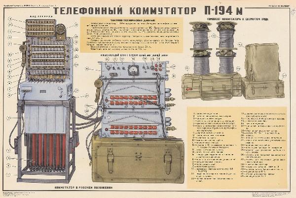 0993. Военный ретро плакат: Телефонный коммутатор П-194м